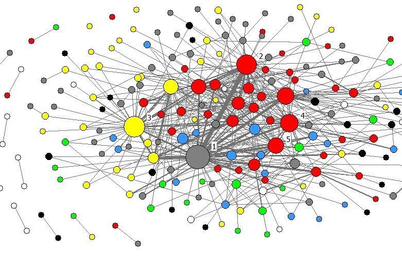 دانشگاه ها و موسسات پژوهشی کشور چگونه در انتشار بروندادهای پژوهشی حوزه علم اطلاعات و دانش شناسی همکاری دارند؟