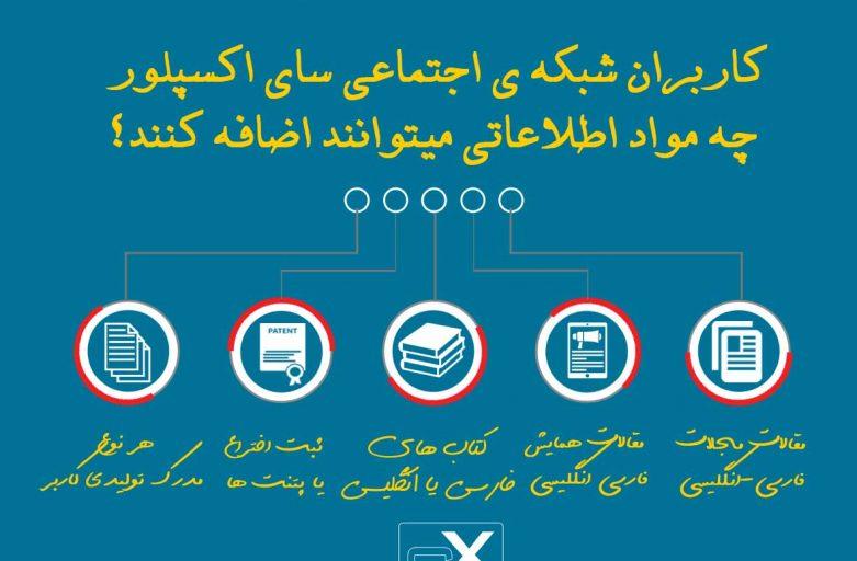 سای اکسپلور: نمونه ی ایرانی ریسرچ گیت